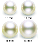 Размер жемчужины