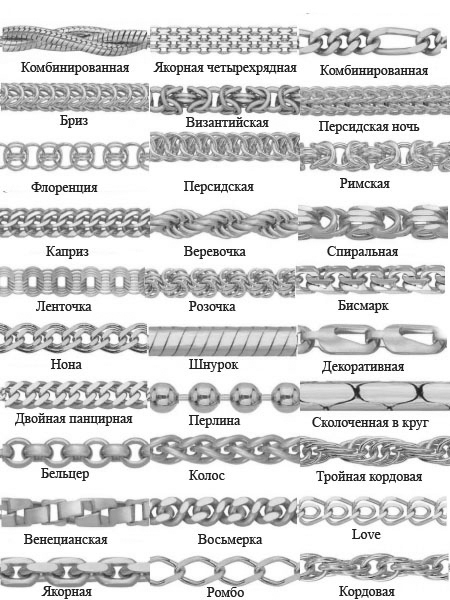 Цепочки из серебра на Shop.JewelGold.ru