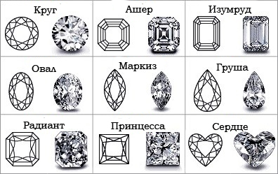 Огранка бриллиантов